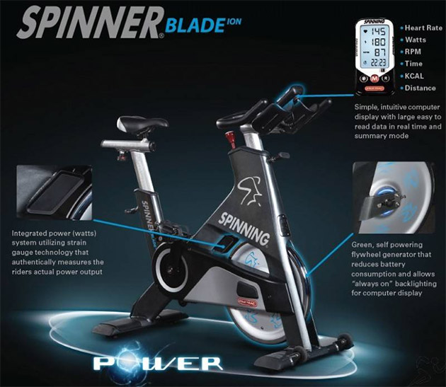 Spinner Blade ION